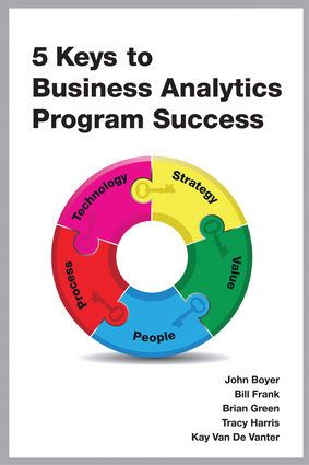 5 Keys to Business Analytics Program Success