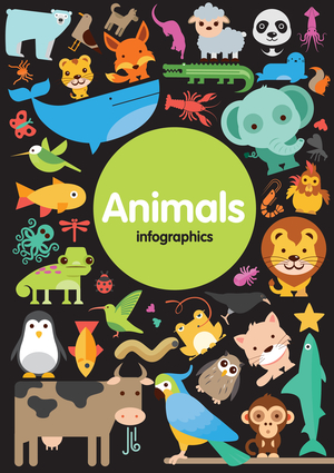 Animals Infographics