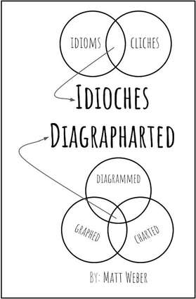 Idioches Diagrapharted