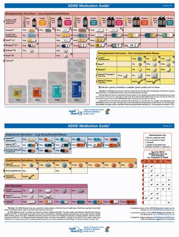 ADHD Medication Guide