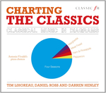 Charting the Classics