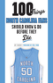 100 Things North Carolina Fans Should Know & Do Before They Die Image