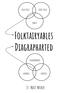 Folktairyables Diagrapharted